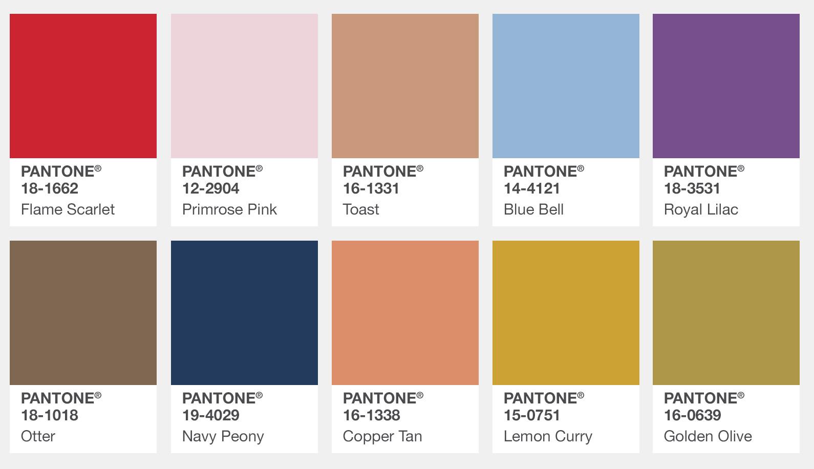 Pantone Autumn 2017 London fashion forecast