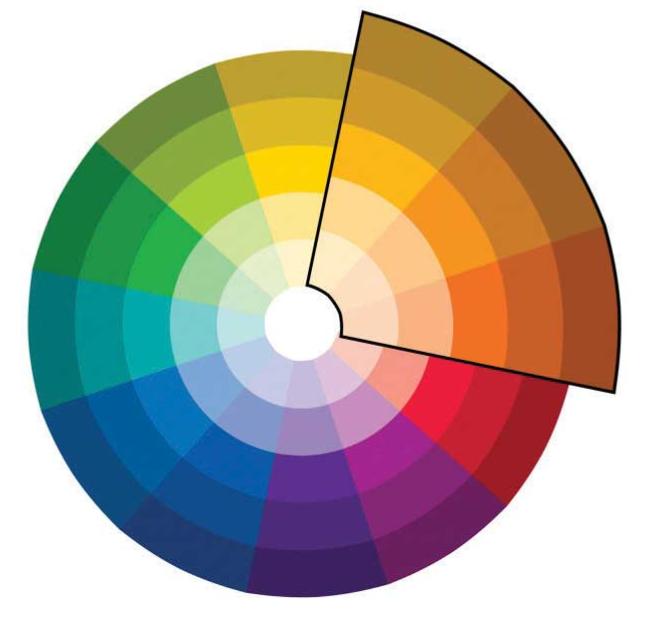 Analogous colours next to each other