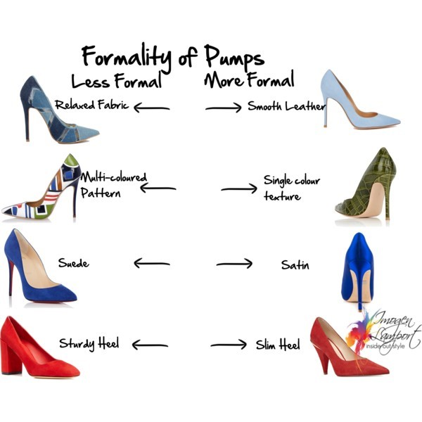 How to choose a shoe based on formality