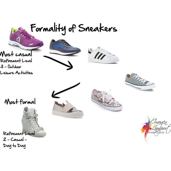 How dressed up or down are your shoes? Are they a really casual kind of shoe only appropriate for outdoor leisure activities or are they a dressier style good for the every day?