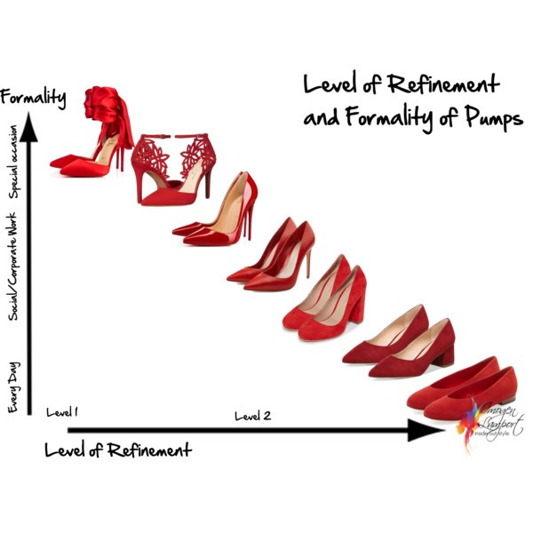 What's in your shoe wardrobe? Understand all the aspects of choosing shoes