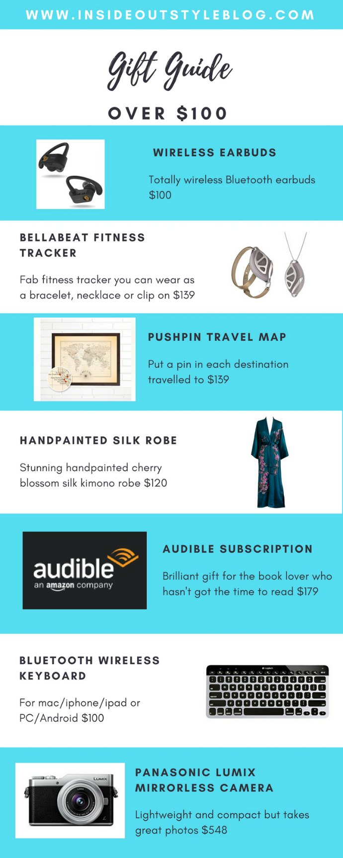 Fabulous Gift Guide for those more indulgent gifts over $100