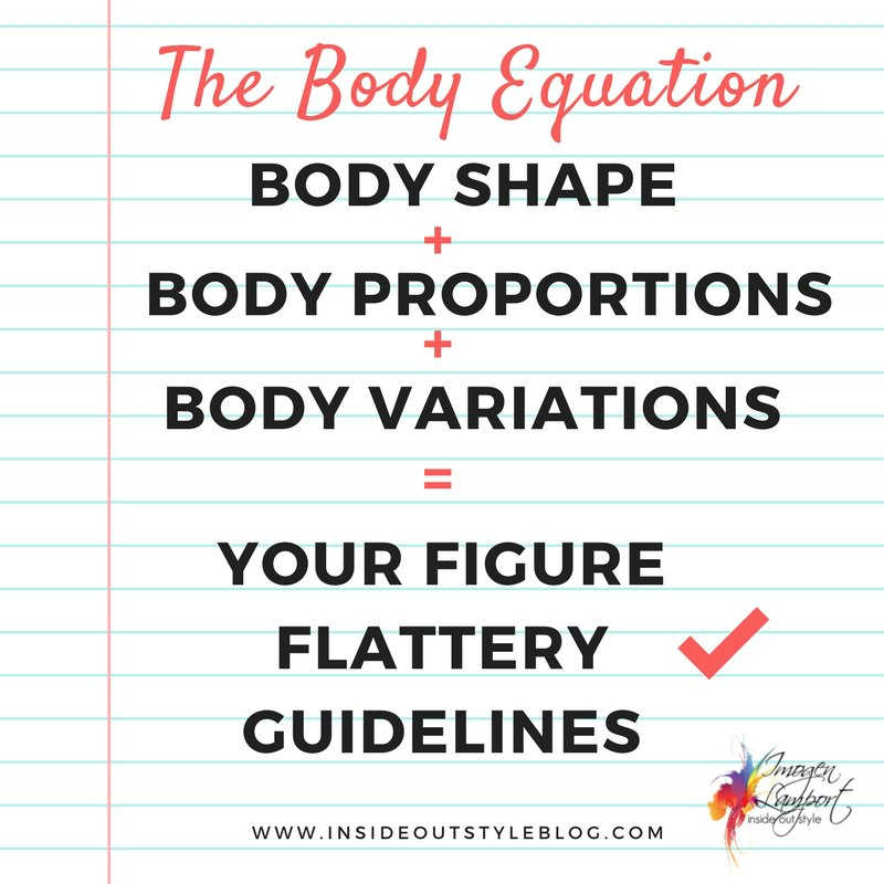 The body shape equation for figure flattery