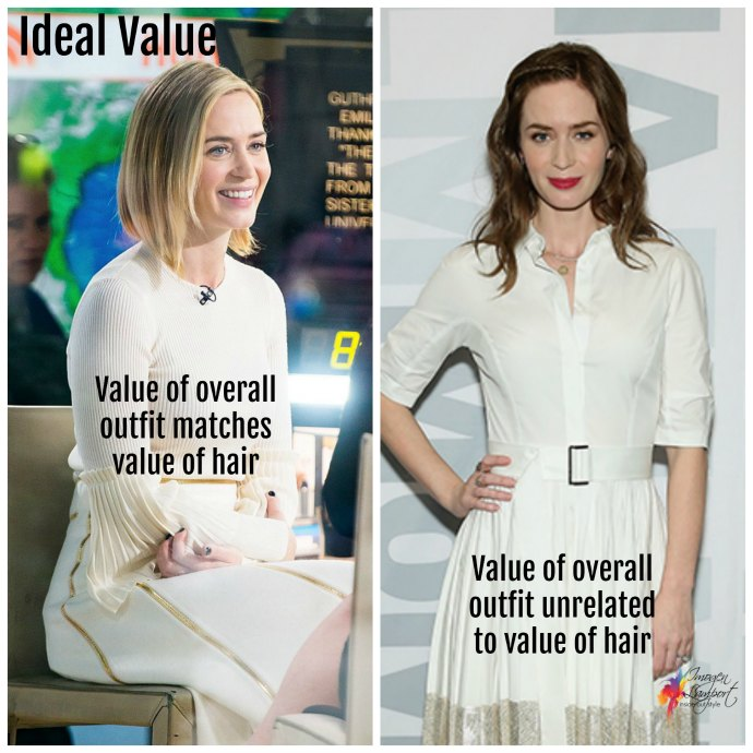 Finding and working with your ideal value to really look fabulous