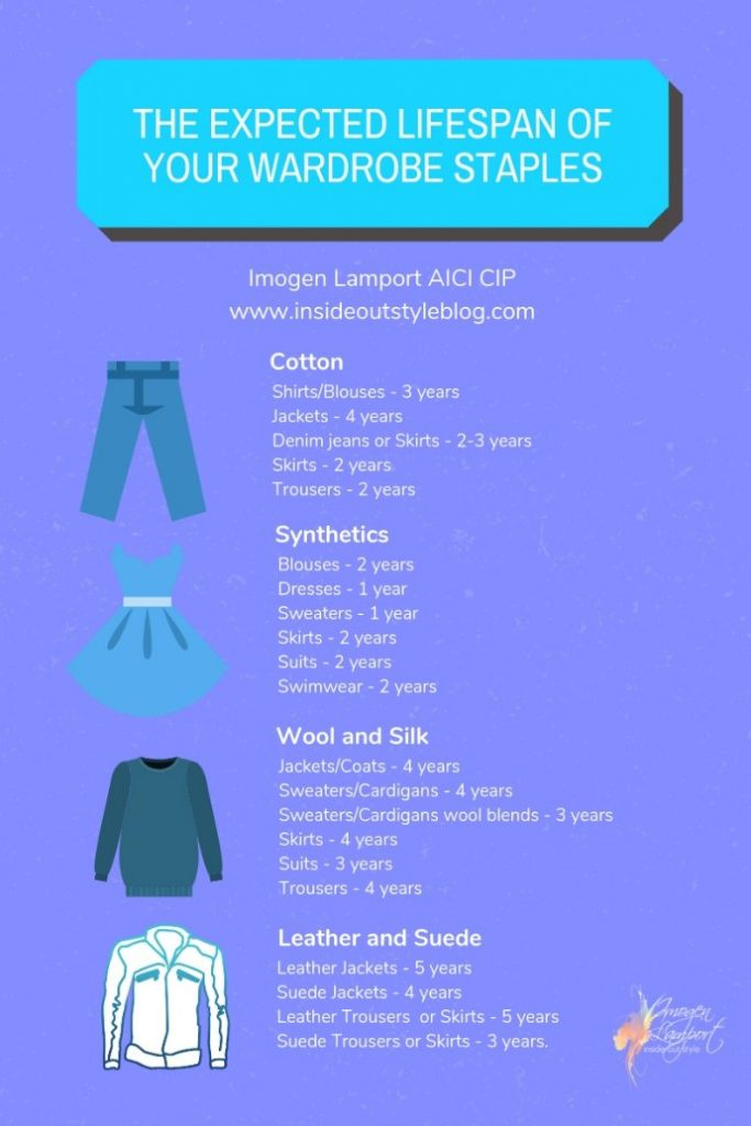 How long will your clothes last before they wear out? The expected lifespan of your clothes