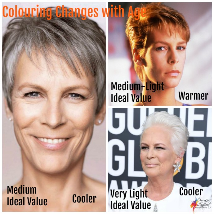 How aging affects your colour and style