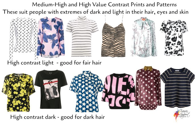 High value contrast prints and patterns - choosing the right kind of patterns for you