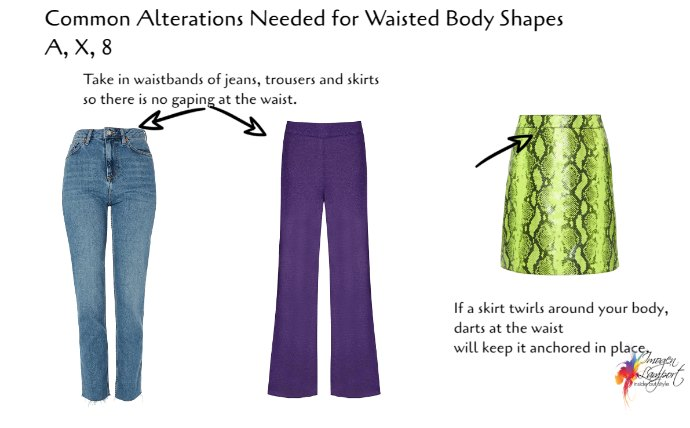 The Best Clothing Alterations Based on Your Body Shape - Waisted body shapes