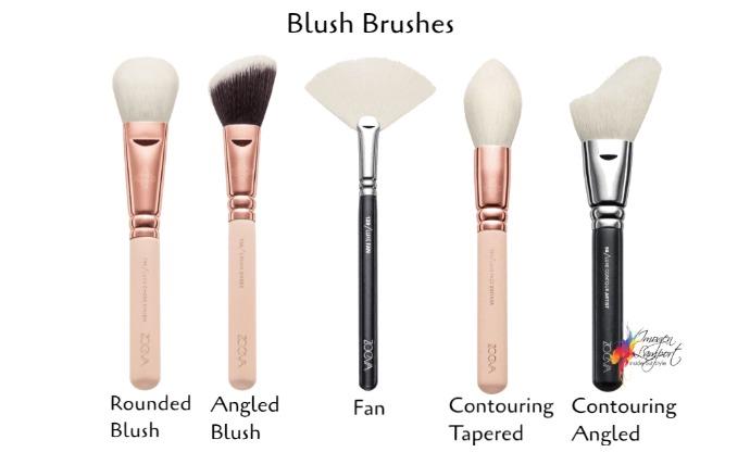 What Makeup brush is that Blush/Bronzer/Highlighter