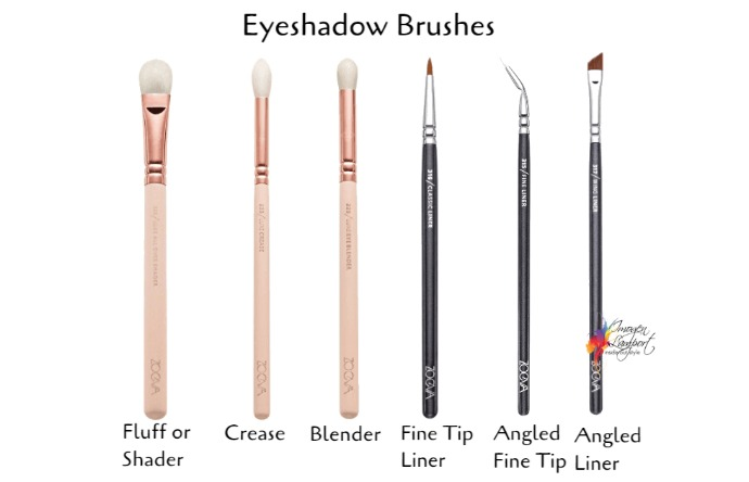 What makeup brush is that - common eyeshadow brushes