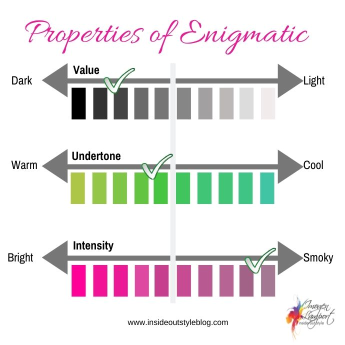 properties of enigmatic