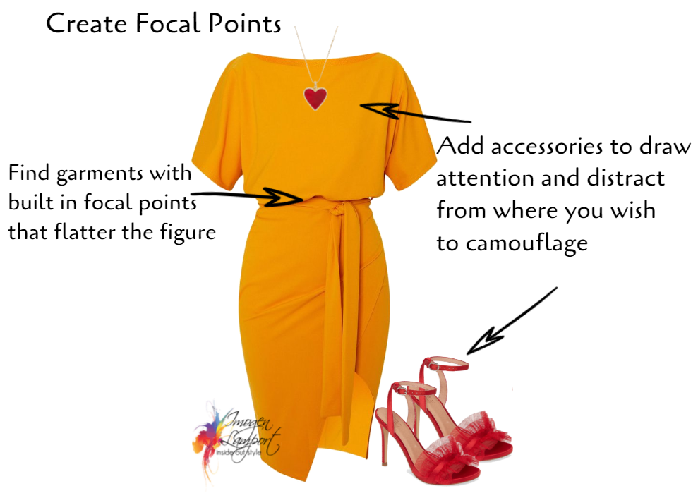 How to flatter your non-standard figure