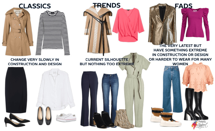 How to distinguish between classics, trends and fads in fashion