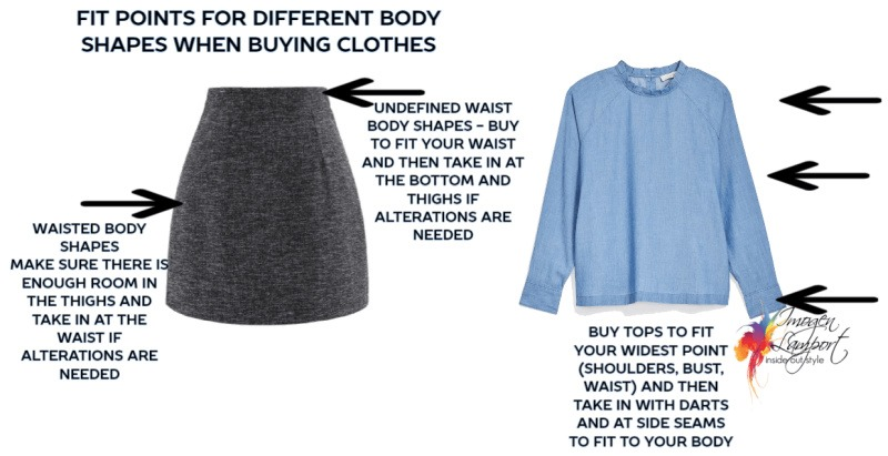 What garment fit points are important for different body shapes